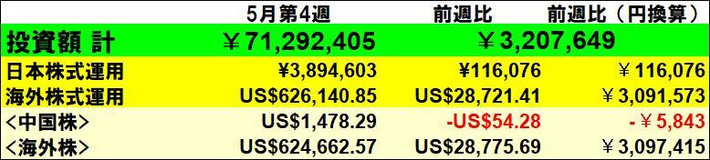 f:id:yabure-kabure:20200523095149j:plain