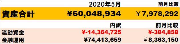 f:id:yabure-kabure:20200531105702j:plain