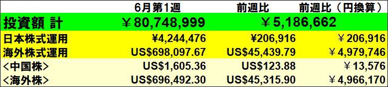 f:id:yabure-kabure:20200606160003j:plain