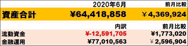 f:id:yabure-kabure:20200706151548j:plain
