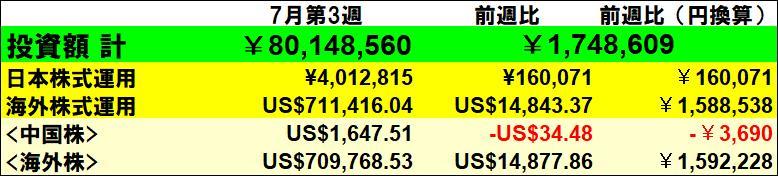 f:id:yabure-kabure:20200718220248j:plain