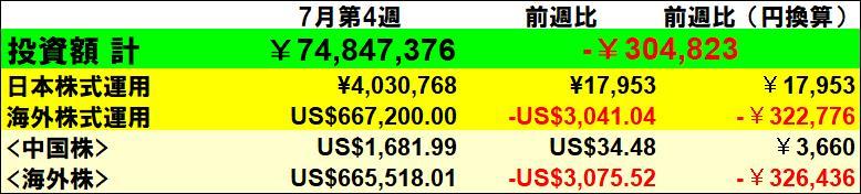f:id:yabure-kabure:20200725212415j:plain