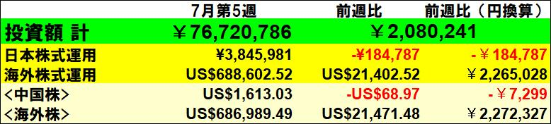 f:id:yabure-kabure:20200801164810j:plain