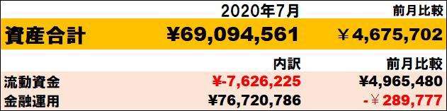 f:id:yabure-kabure:20200803174400j:plain