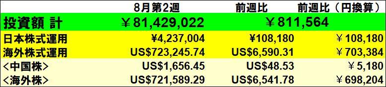 f:id:yabure-kabure:20200815224029j:plain