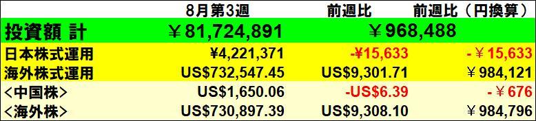 f:id:yabure-kabure:20200822133738j:plain