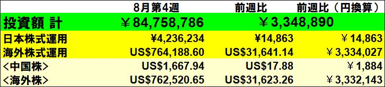 f:id:yabure-kabure:20200829210952j:plain