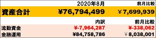f:id:yabure-kabure:20200831133436j:plain