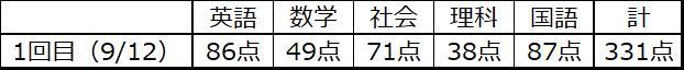 f:id:yabure-kabure:20200911111701j:plain