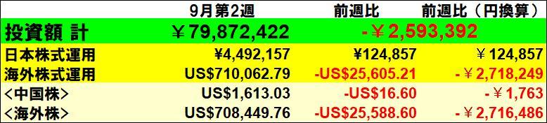 f:id:yabure-kabure:20200912125006j:plain