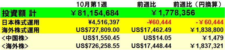 f:id:yabure-kabure:20201004162413j:plain