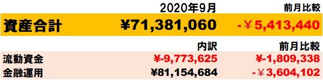 f:id:yabure-kabure:20201006100200j:plain