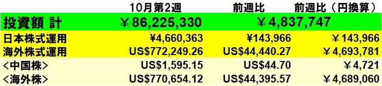 f:id:yabure-kabure:20201010160031j:plain