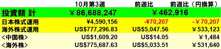 f:id:yabure-kabure:20201018083204j:plain