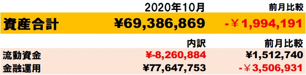 f:id:yabure-kabure:20201105151042j:plain
