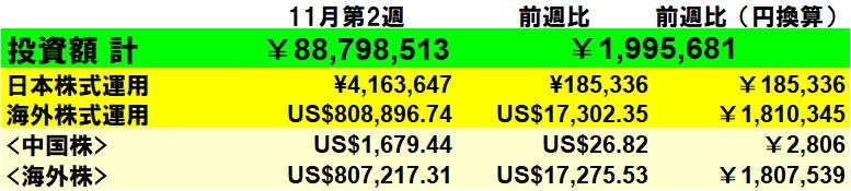 f:id:yabure-kabure:20201114144724j:plain