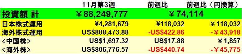 f:id:yabure-kabure:20201121192140j:plain