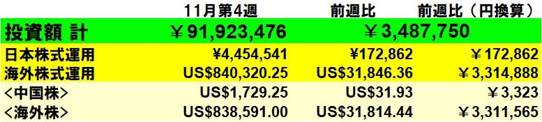 f:id:yabure-kabure:20201128172551j:plain