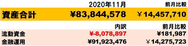 f:id:yabure-kabure:20201130093017j:plain