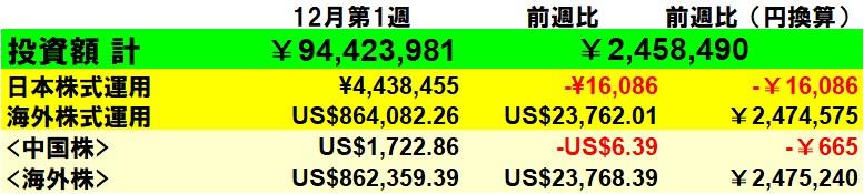 f:id:yabure-kabure:20201205205804j:plain