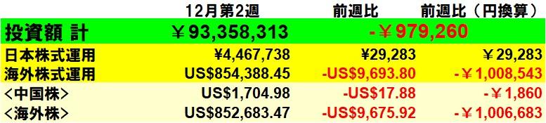 f:id:yabure-kabure:20201212224217j:plain