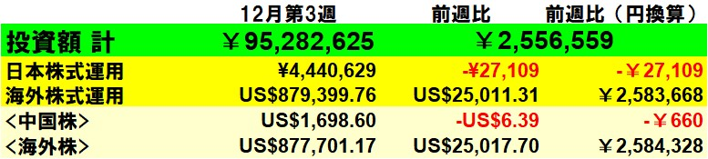 f:id:yabure-kabure:20201219203857j:plain