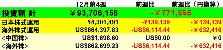 f:id:yabure-kabure:20201226205834j:plain