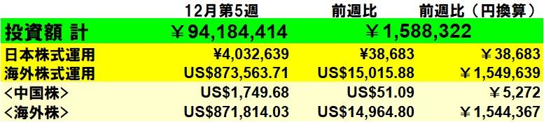 f:id:yabure-kabure:20210104171223j:plain