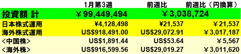 f:id:yabure-kabure:20210123200916j:plain