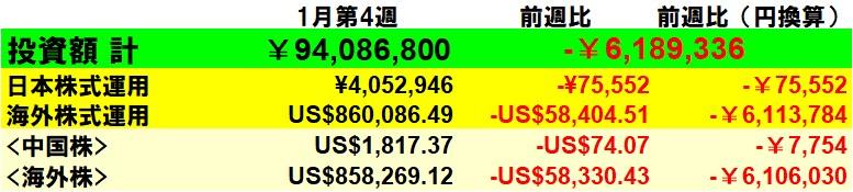 f:id:yabure-kabure:20210131084843j:plain