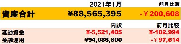 f:id:yabure-kabure:20210201095715j:plain
