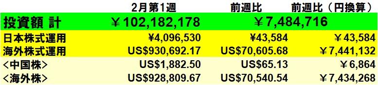 f:id:yabure-kabure:20210207100201j:plain