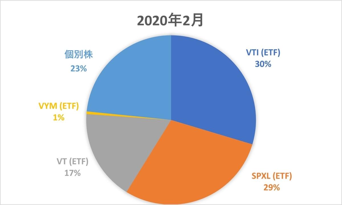 f:id:yabure-kabure:20210208104049j:plain