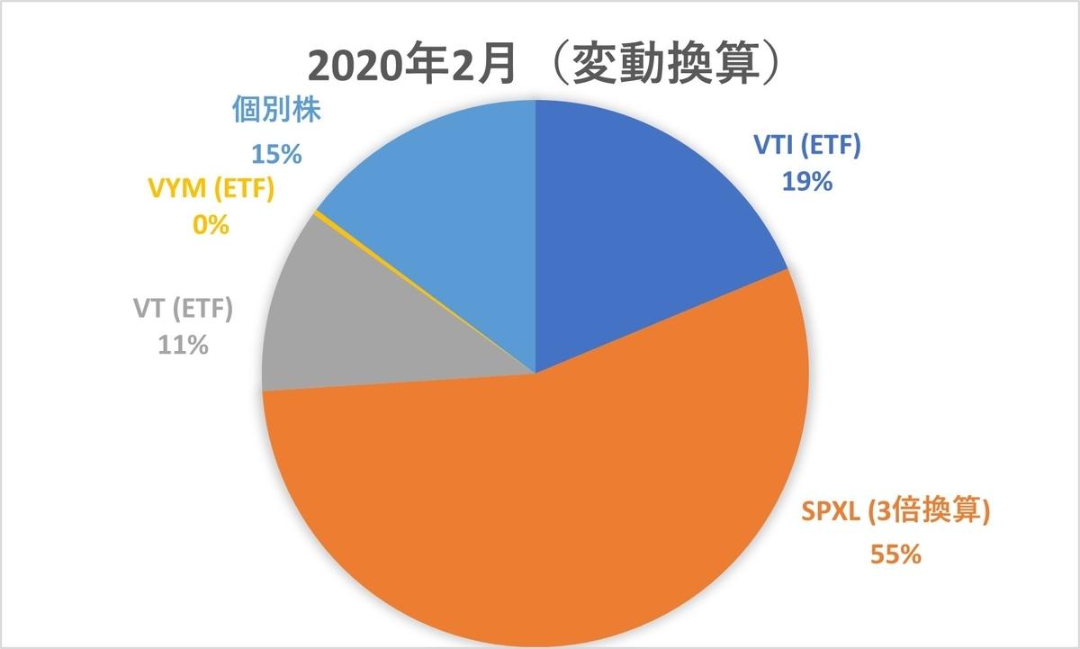 f:id:yabure-kabure:20210208105053j:plain