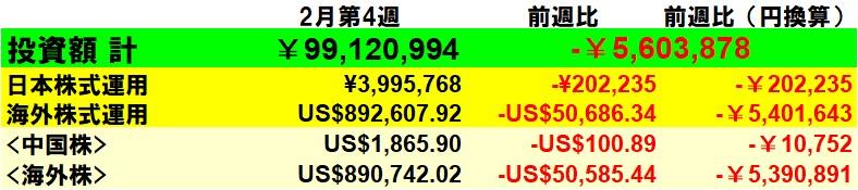 f:id:yabure-kabure:20210227093421j:plain