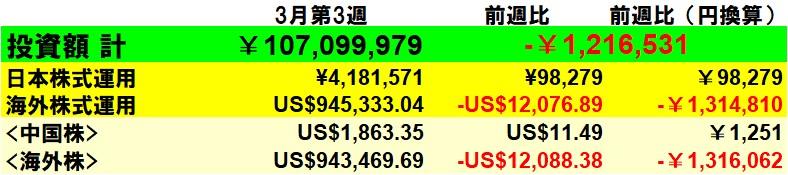 f:id:yabure-kabure:20210321112052j:plain
