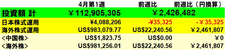 f:id:yabure-kabure:20210403145545j:plain