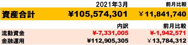 f:id:yabure-kabure:20210404165415j:plain