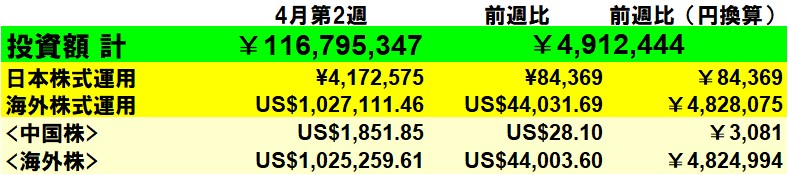 f:id:yabure-kabure:20210410182715j:plain