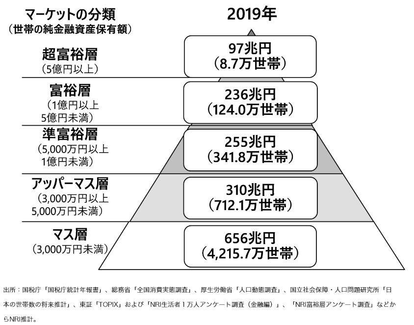 f:id:yabure-kabure:20210426150926j:plain