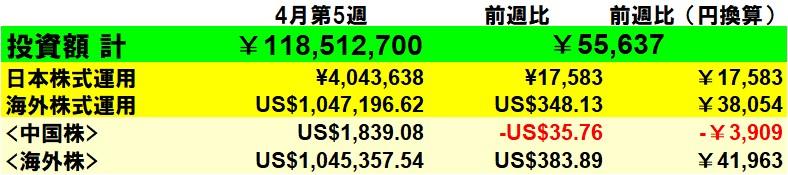 f:id:yabure-kabure:20210501152757j:plain