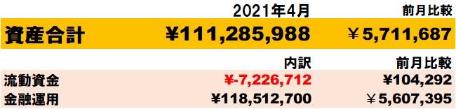 f:id:yabure-kabure:20210502125024j:plain