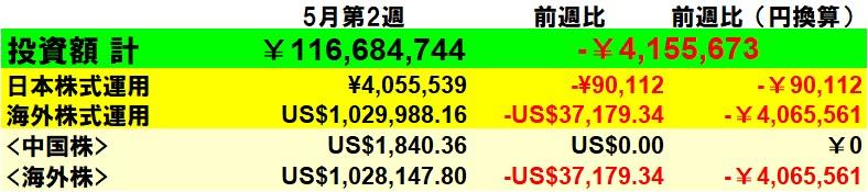 f:id:yabure-kabure:20210515130503j:plain