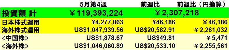 f:id:yabure-kabure:20210529171329j:plain
