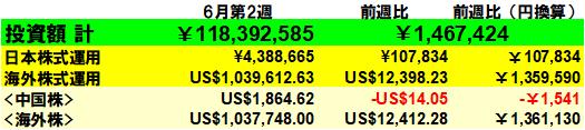 f:id:yabure-kabure:20210612130740p:plain