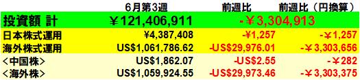 f:id:yabure-kabure:20210619083553p:plain