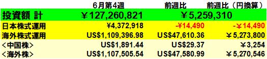 f:id:yabure-kabure:20210626170748p:plain