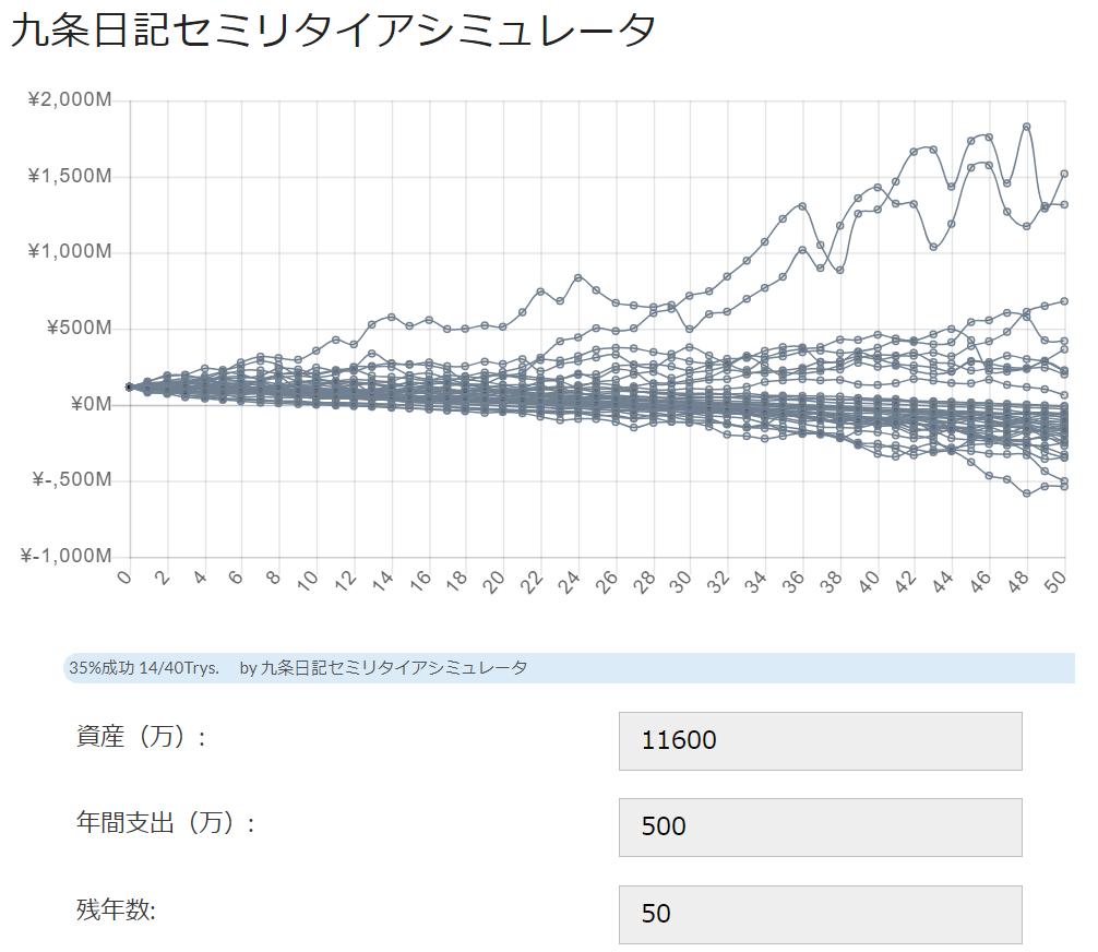 f:id:yabure-kabure:20210702104622p:plain