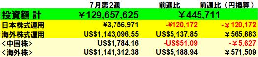 f:id:yabure-kabure:20210710125021p:plain