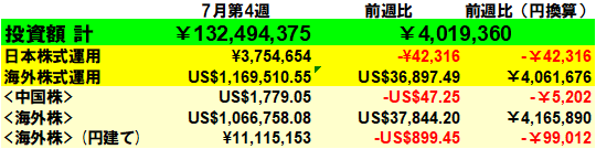 f:id:yabure-kabure:20210724110246p:plain
